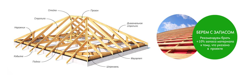 Гвозди строительные 3,0х80 (1кг)